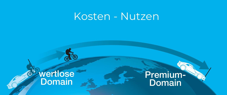 unterschied-premium-domains